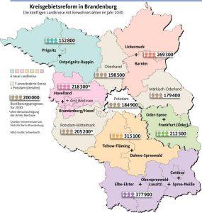 kreisgebietsreform